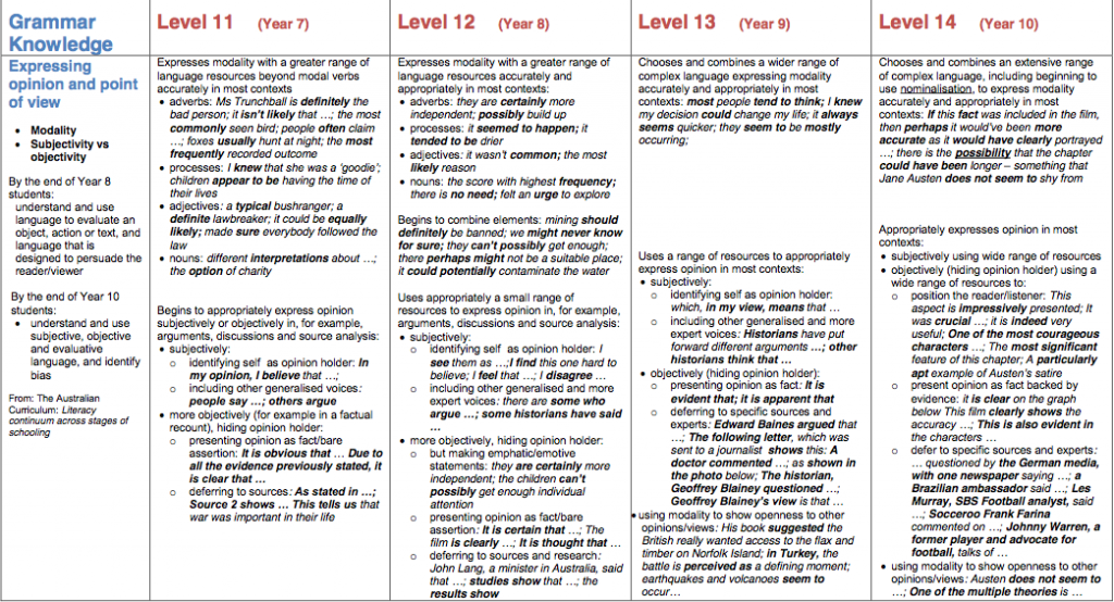 L&L Levels