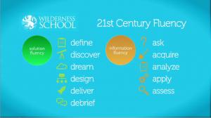 Fluency21 video